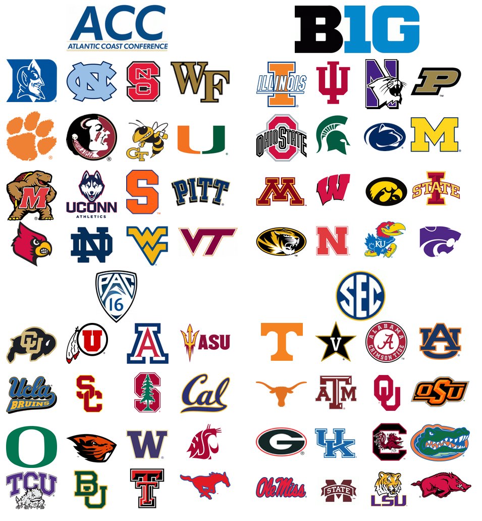 what college teams are playing today college football divisions explained